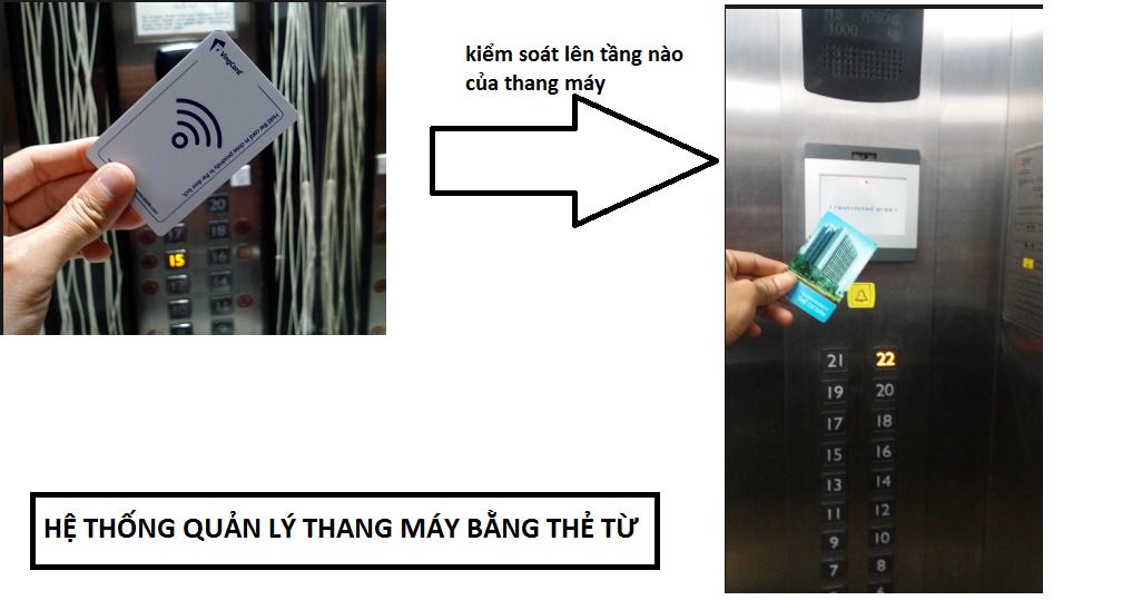 QUAN-LY-THANG-MAY-BANG-THE-TU